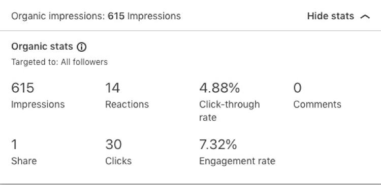 BKR Impressions analytics